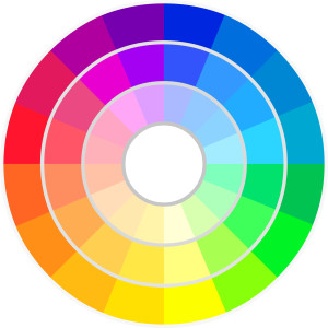 Circle of Colors. Color wheel for mixing colors such as paints. Colors are slightly different than on a digital color wheel.